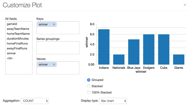 Databricks plot options